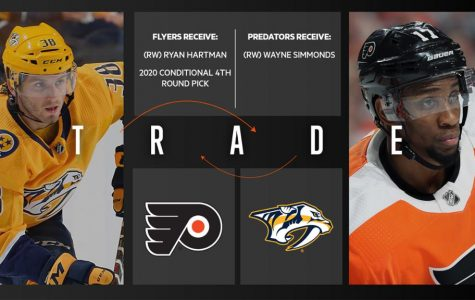 Flyers' Wayne Simmonds Traded To Nashville