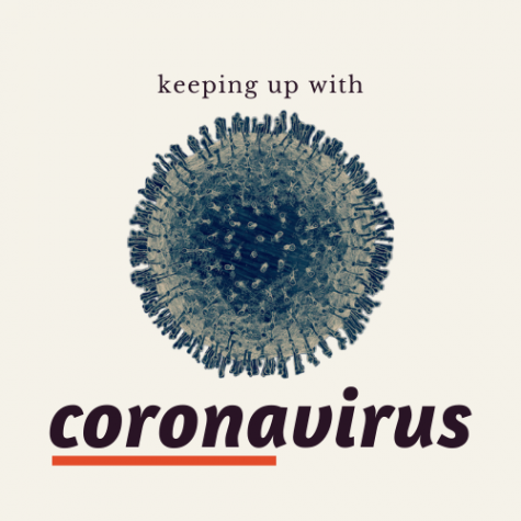 "PODCAST: Listen to ""Keeping Up With Coronavirus"" Episode 1!"